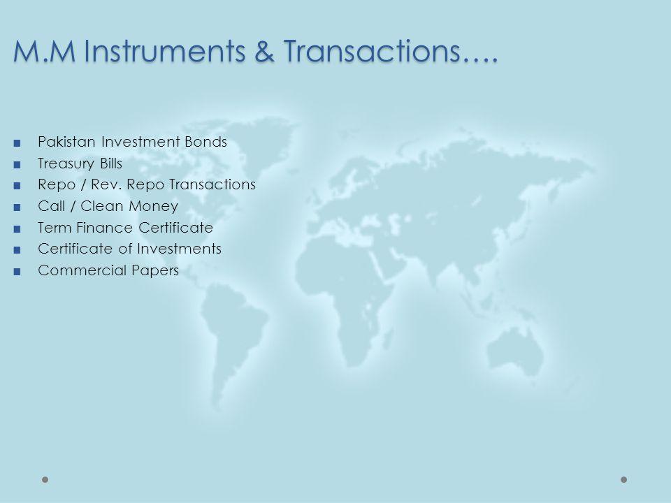 M.M Instruments & Transactions…. ■Pakistan Investment Bonds ■Treasury Bills ■Repo / Rev. Repo Transactions ■Call / Clean Money ■Term Finance Certifica