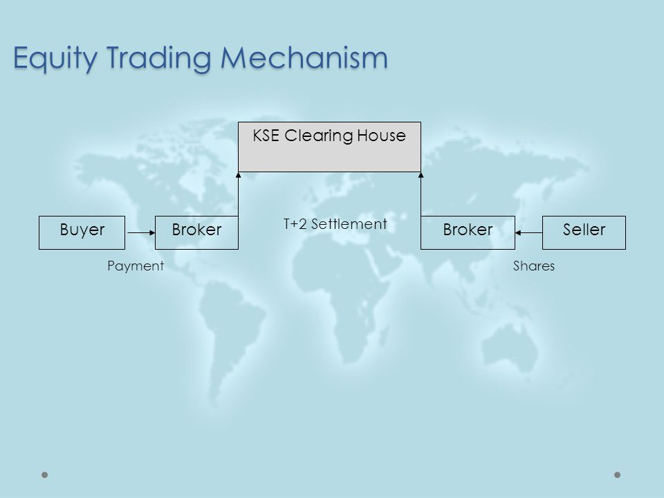 KSE Clearing House BrokerBuyerBrokerSeller T+2 Settlement PaymentShares Equity Trading Mechanism
