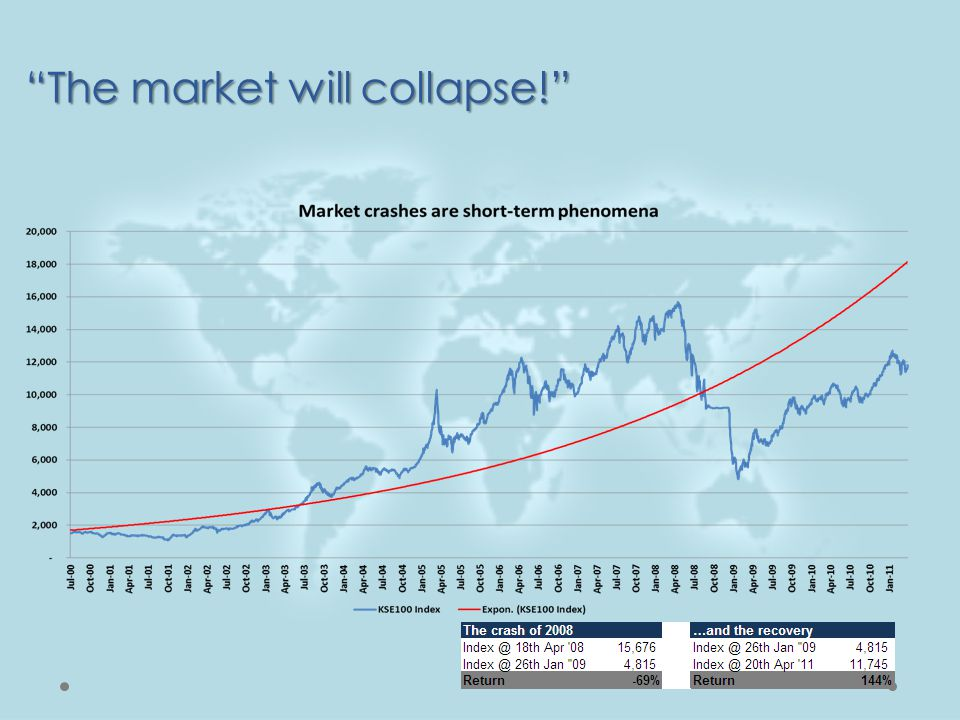 """""""The market will collapse!"""""""