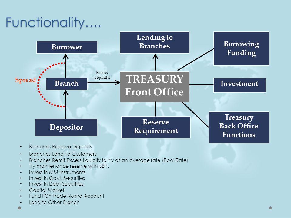 M.M Instruments & Transactions….
