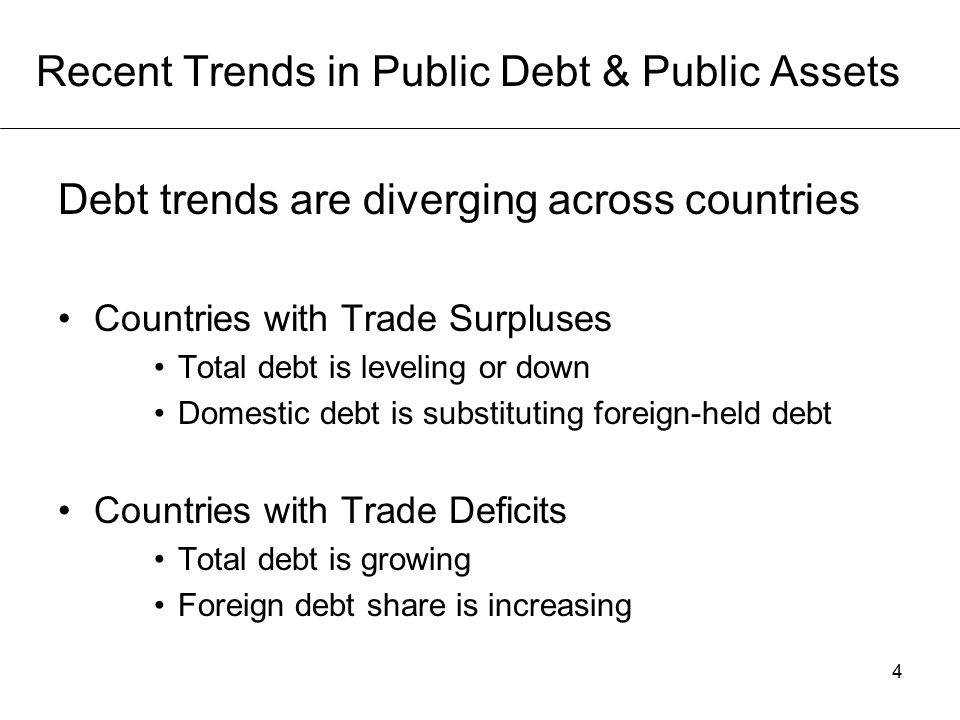 5 Recent Trends in Public Assets Official Foreign Reserves