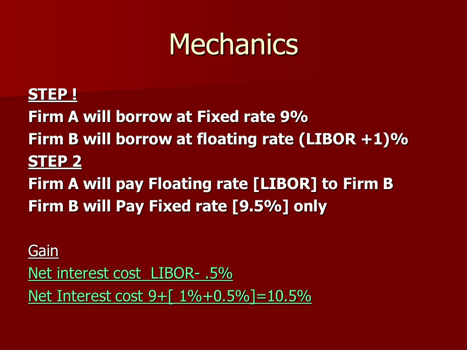 Mechanics STEP ! Firm A will borrow at Fixed rate 9% Firm B will borrow at floating rate (LIBOR +1)% STEP 2 Firm A will pay Floating rate [LIBOR] to F