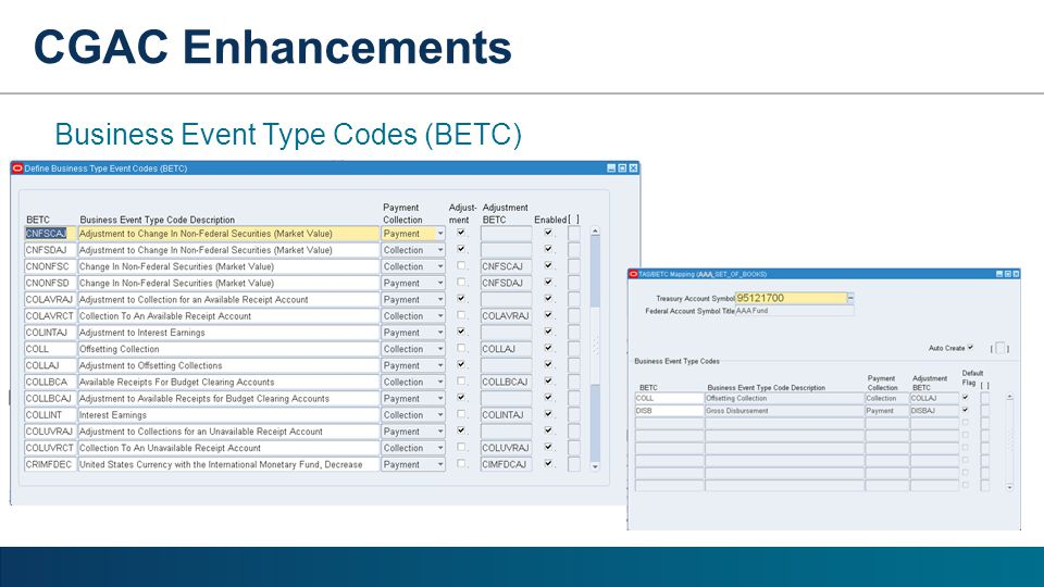 Business Event Type Codes (BETC)