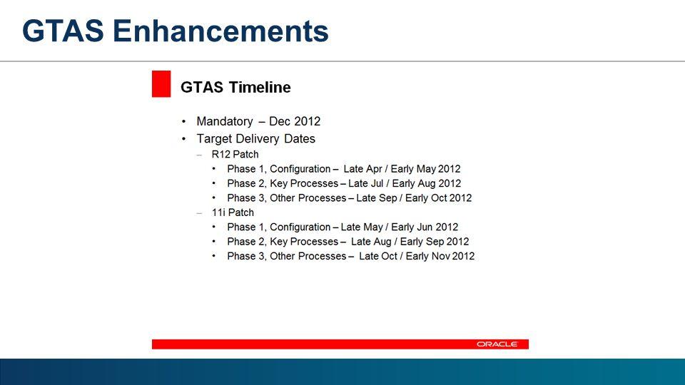 GTAS Enhancements