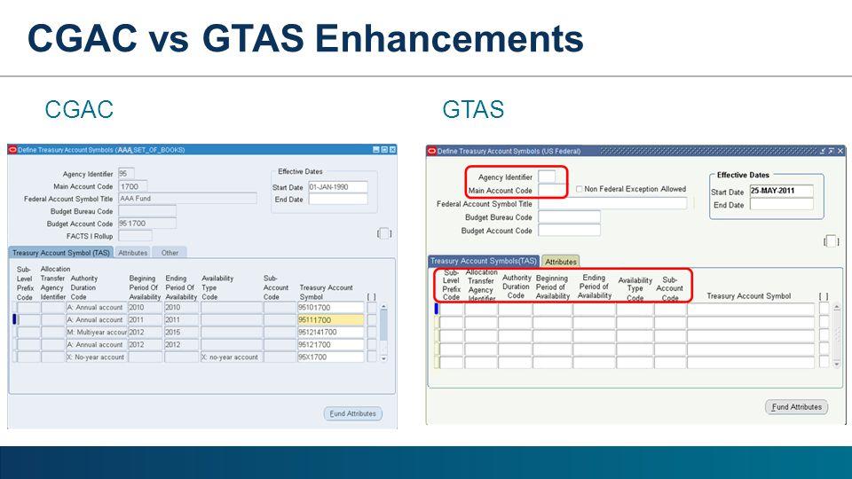 CGAC vs GTAS Enhancements CGACGTAS