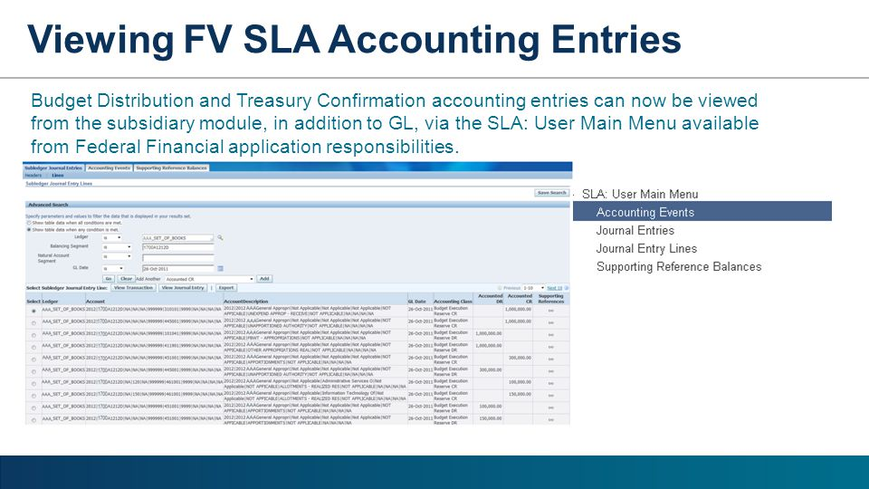 Budget Distribution and Treasury Confirmation accounting entries can now be viewed from the subsidiary module, in addition to GL, via the SLA: User Ma