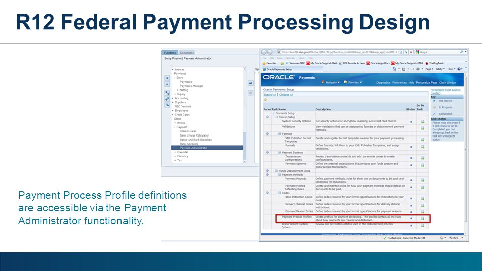 R12 Federal Payment Processing Design Payment Process Profile definitions are accessible via the Payment Administrator functionality.