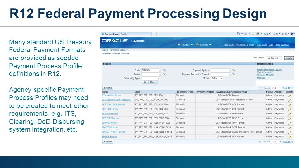 R12 Federal Payment Processing Design Many standard US Treasury Federal Payment Formats are provided as seeded Payment Process Profile definitions in