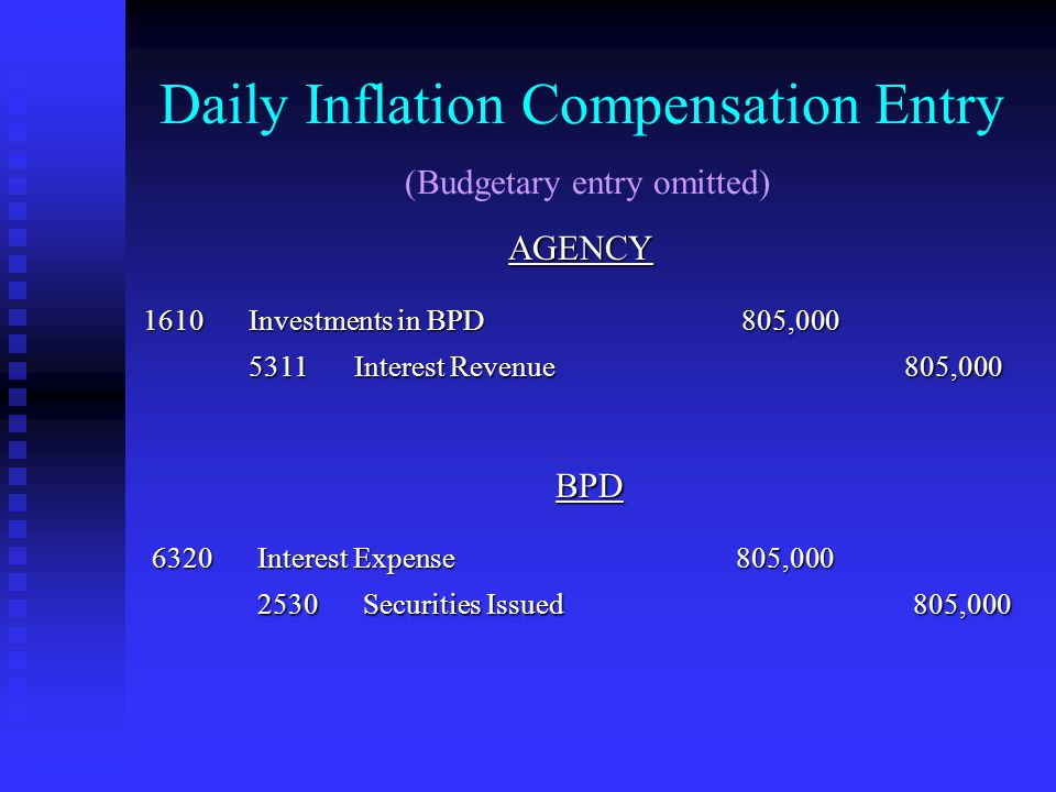 Daily Inflation Compensation Entry (Budgetary entry omitted) AGENCY 1610 Investments in BPD 805,000 5311 Interest Revenue 805,000 BPD 6320 Interest Expense 805,000 2530 Securities Issued 805,000