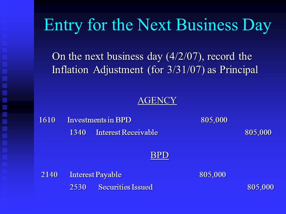Entry for the Next Business Day On the next business day (4/2/07), record the Inflation Adjustment (for 3/31/07) as Principal On the next business day (4/2/07), record the Inflation Adjustment (for 3/31/07) as Principal AGENCY 1610Investments in BPD 805,000 1340 Interest Receivable 805,000 1340 Interest Receivable 805,000 BPD 2140 Interest Payable 805,000 2530 Securities Issued 805,000