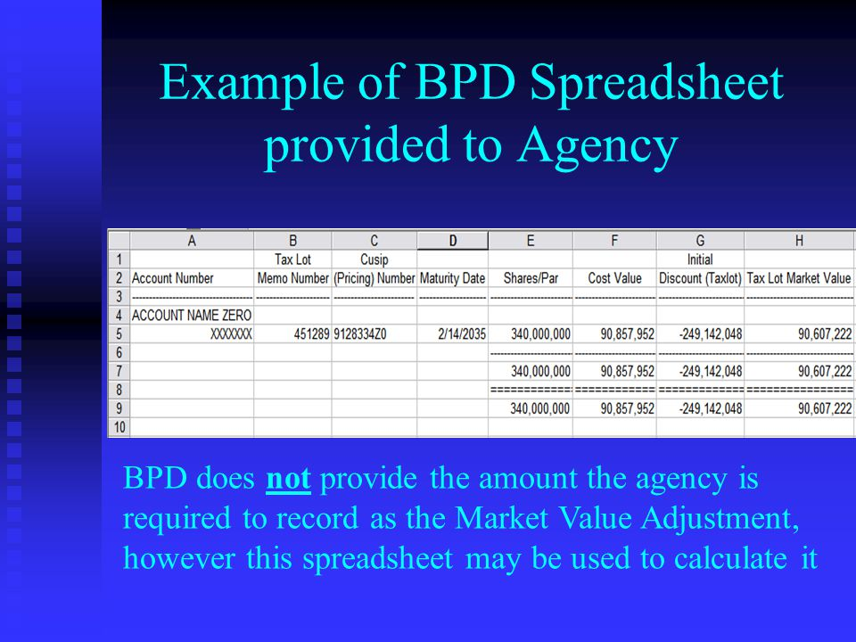 Example of BPD Spreadsheet provided to Agency BPD does not provide the amount the agency is required to record as the Market Value Adjustment, however this spreadsheet may be used to calculate it