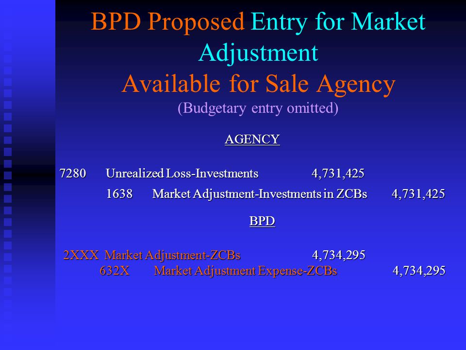 BPD Proposed Entry for Market Adjustment Available for Sale Agency (Budgetary entry omitted) AGENCY 7280 Unrealized Loss-Investments 4,731,425 1638 Market Adjustment-Investments in ZCBs 4,731,425 BPD 2XXX Market Adjustment-ZCBs 4,734,295 632X Market Adjustment Expense-ZCBs 4,734,295 632X Market Adjustment Expense-ZCBs 4,734,295