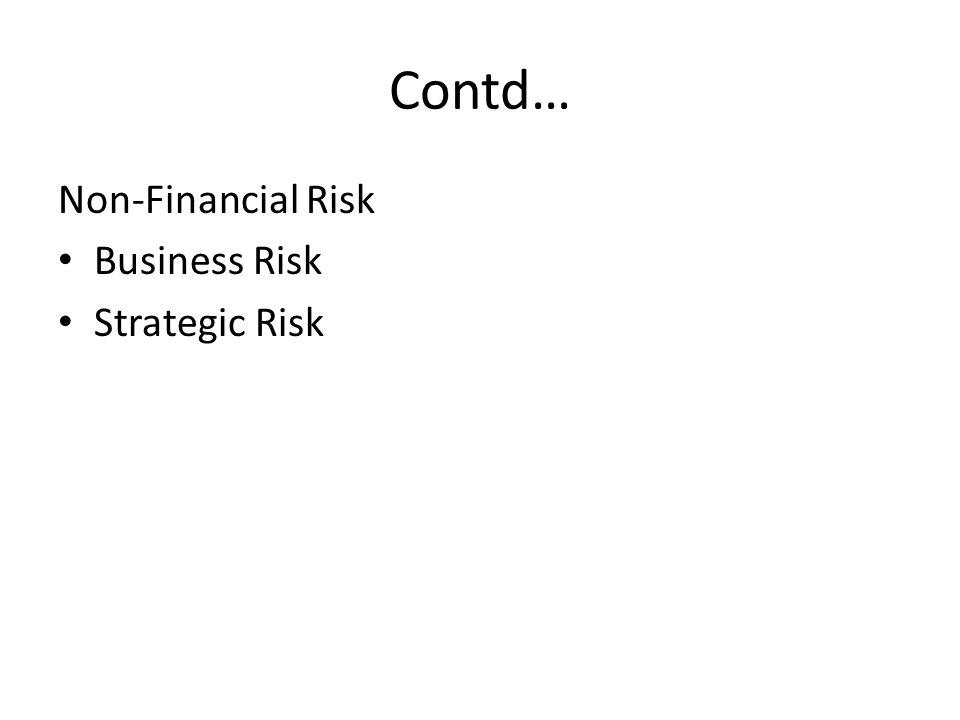 Contd… Non-Financial Risk Business Risk Strategic Risk