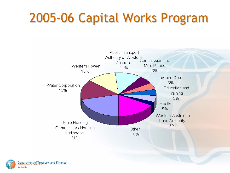 Department of Treasury and Finance Government of Western Australia 2005-06 Capital Works Program