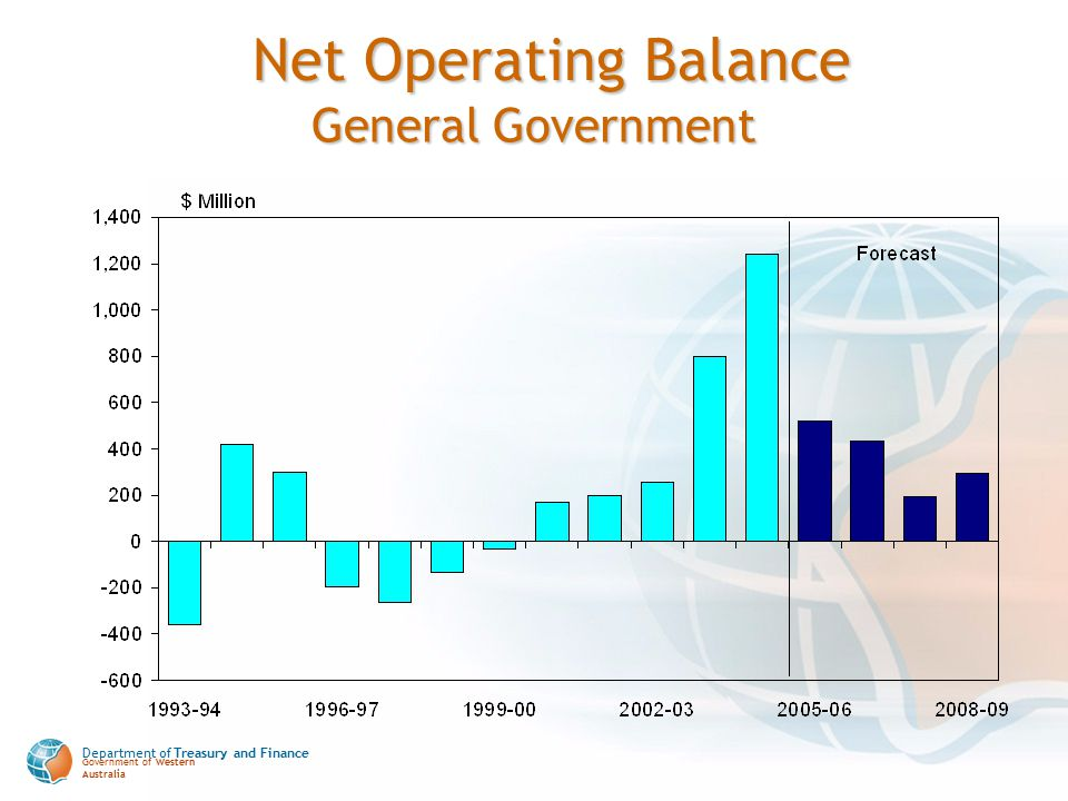 Department of Treasury and Finance Government of Western Australia Net Operating Balance General Government