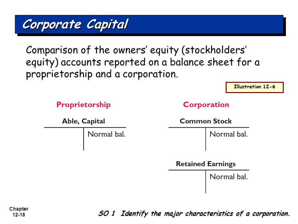 Chapter 12-18 Corporate Capital Comparison of the owners' equity (stockholders' equity) accounts reported on a balance sheet for a proprietorship and a corporation.