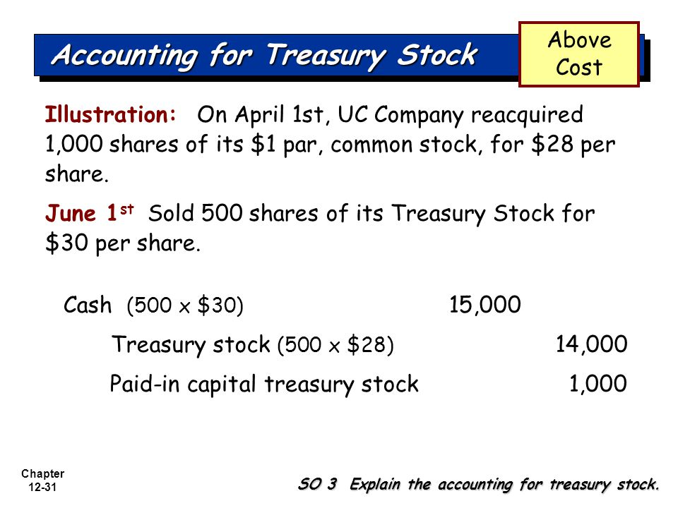 Chapter 12-31 Cash (500 x $30) 15,000 Treasury stock (500 x $28) 14,000 Illustration: On April 1st, UC Company reacquired 1,000 shares of its $1 par, common stock, for $28 per share.