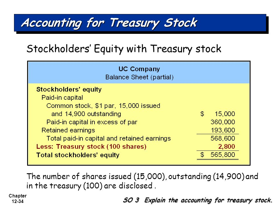 Chapter 12-34 Accounting for Treasury Stock Stockholders' Equity with Treasury stock The number of shares issued (15,000), outstanding (14,900) and in the treasury (100) are disclosed.