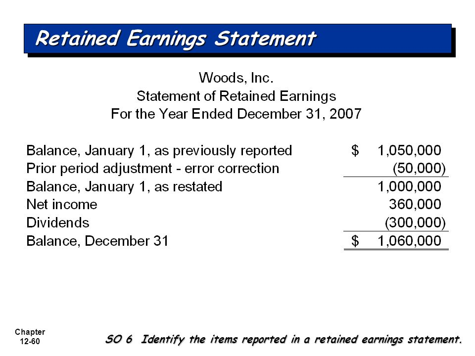 Chapter 12-60 Retained Earnings Statement SO 6 Identify the items reported in a retained earnings statement.