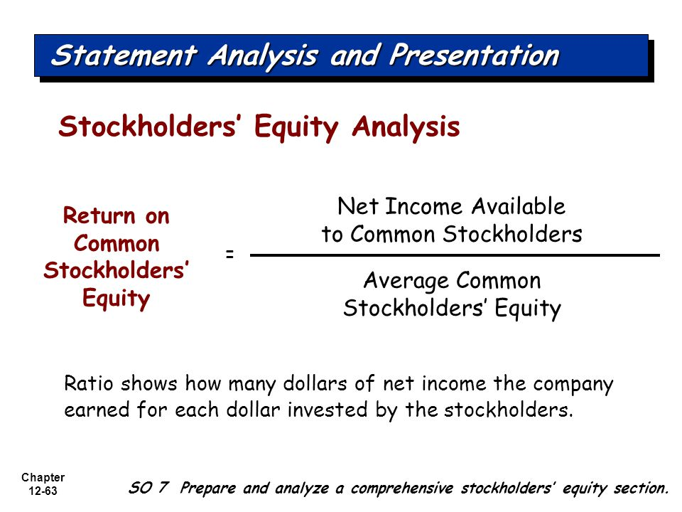 Chapter 12-63 Stockholders' Equity Analysis Net Income Available to Common Stockholders Return on Common Stockholders' Equity = Average Common Stockholders' Equity Statement Analysis and Presentation Ratio shows how many dollars of net income the company earned for each dollar invested by the stockholders.