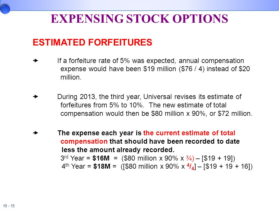 19 - 15 EXPENSING STOCK OPTIONS ESTIMATED FORFEITURES  If a forfeiture rate of 5% was expected, annual compensation expense would have been $19 million ($76 / 4) instead of $20 million.