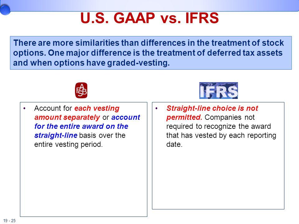 19 - 25 U.S.GAAP vs.