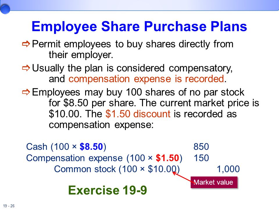 19 - 26 Employee Share Purchase Plans  Permit employees to buy shares directly from their employer.
