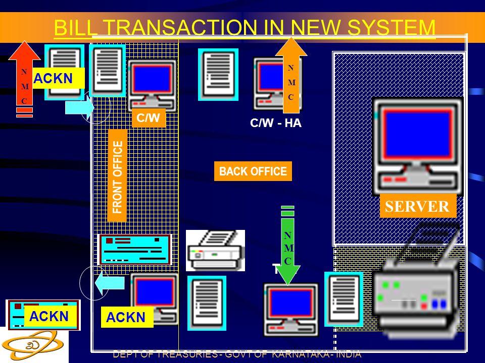 DEPT OF TREASURIES - GOVT OF KARNATAKA - INDIA FRONT OFFICE BILL TRANSACTION IN NEW SYSTEM C/W T.O.