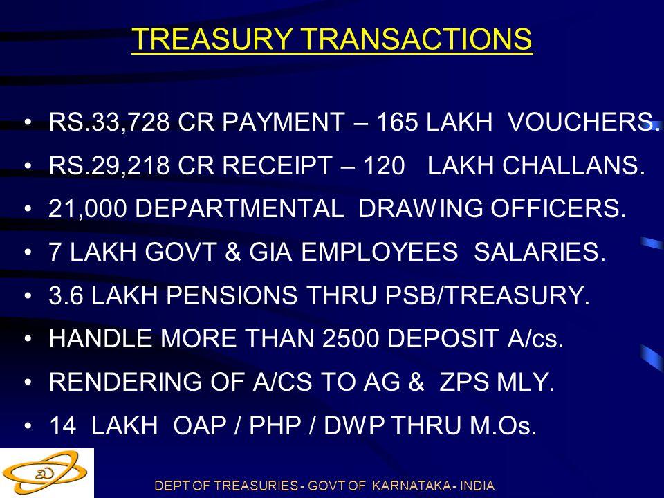 DEPT OF TREASURIES - GOVT OF KARNATAKA - INDIA TREASURY TRANSACTIONS RS.33,728 CR PAYMENT – 165 LAKH VOUCHERS.
