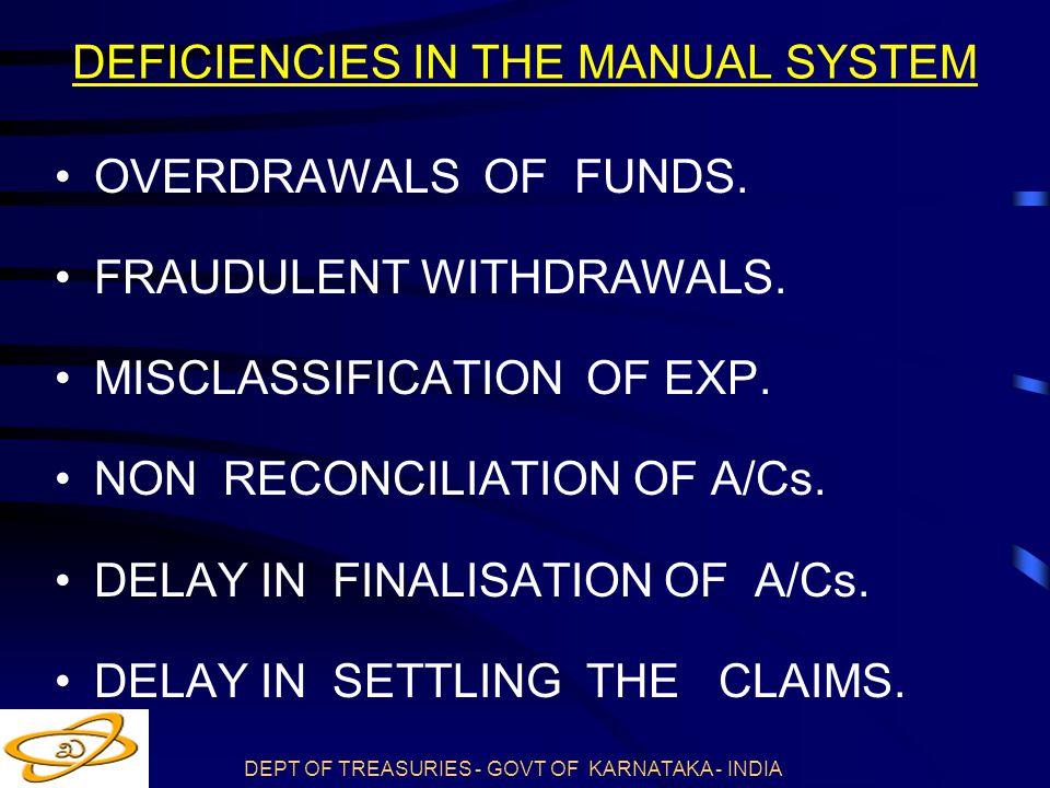 DEPT OF TREASURIES - GOVT OF KARNATAKA - INDIA DEFICIENCIES IN THE MANUAL SYSTEM OVERDRAWALS OF FUNDS.