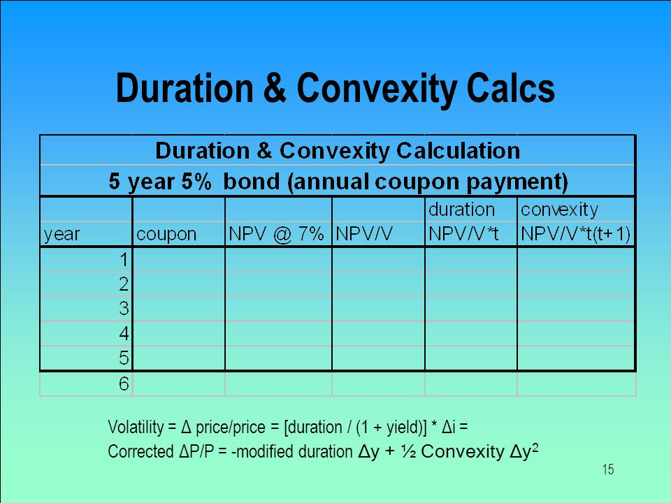 15 Duration & Convexity Calcs Volatility = Δ price/price = [duration / (1 + yield)] * Δi = Corrected ΔP/P = -modified duration Δy + ½ Convexity Δy 2