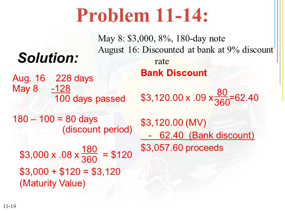 11-19 Problem 11-14: Solution: Aug. 16 228 days May 8 -128 100 days passed 180 – 100 = 80 days (discount period) $3,000 x.08 x = $120 $3,000 + $120 =