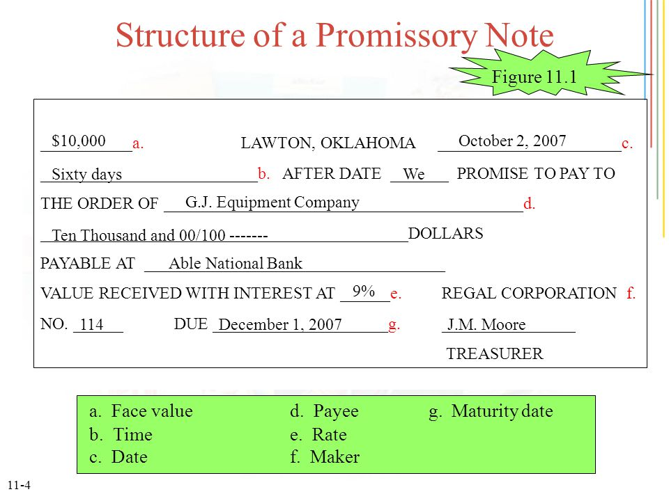 11-4 Structure of a Promissory Note Figure 11.1 ___________a.LAWTON, OKLAHOMA ______________________c. __________________________b. AFTER DATE _______