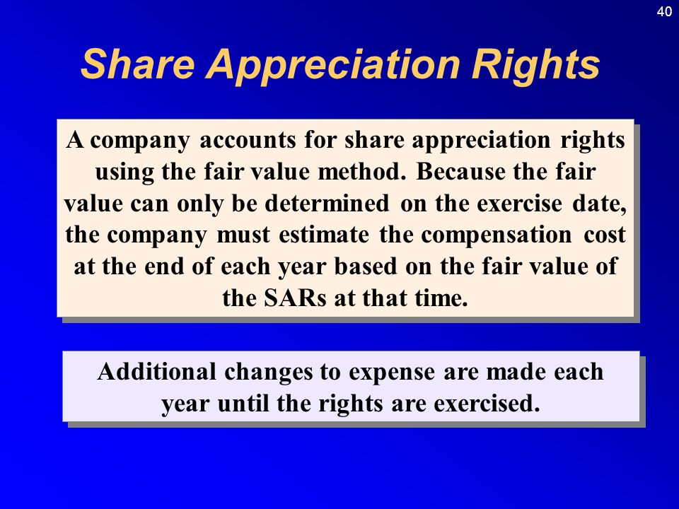 40 A company accounts for share appreciation rights using the fair value method.