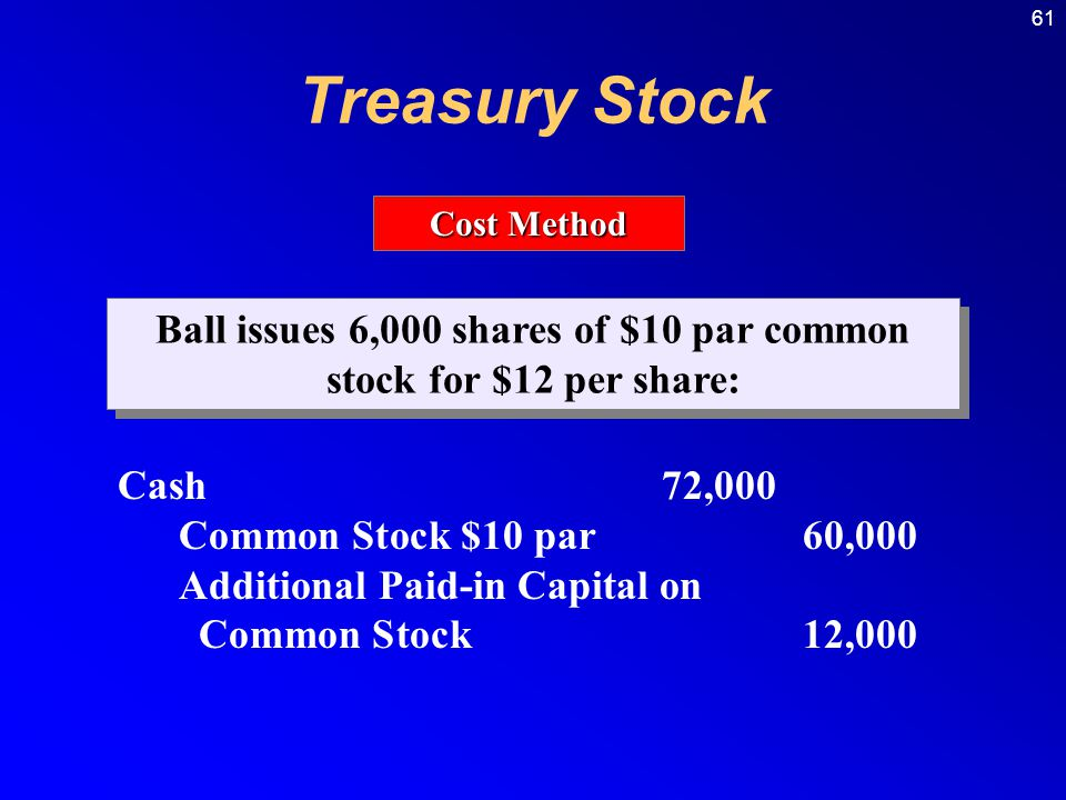 61 Cost Method Ball issues 6,000 shares of $10 par common stock for $12 per share: Cash72,000 Common Stock $10 par60,000 Additional Paid-in Capital on Common Stock12,000 Treasury Stock