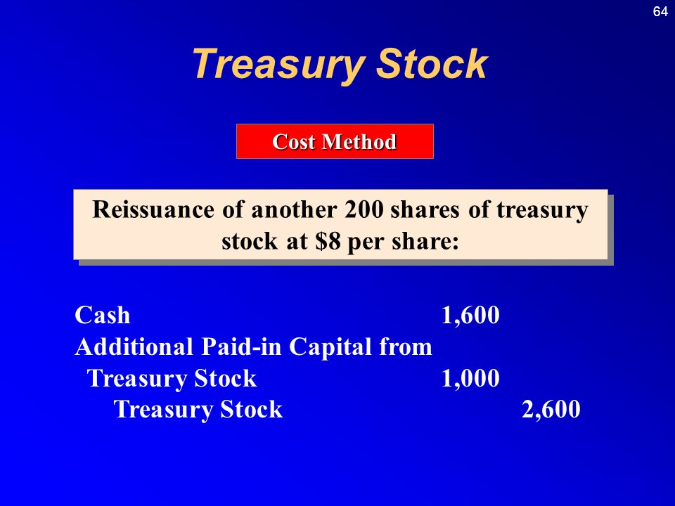 64 Cost Method Reissuance of another 200 shares of treasury stock at $8 per share: Cash1,600 Additional Paid-in Capital from Treasury Stock1,000 Treasury Stock2,600 Treasury Stock