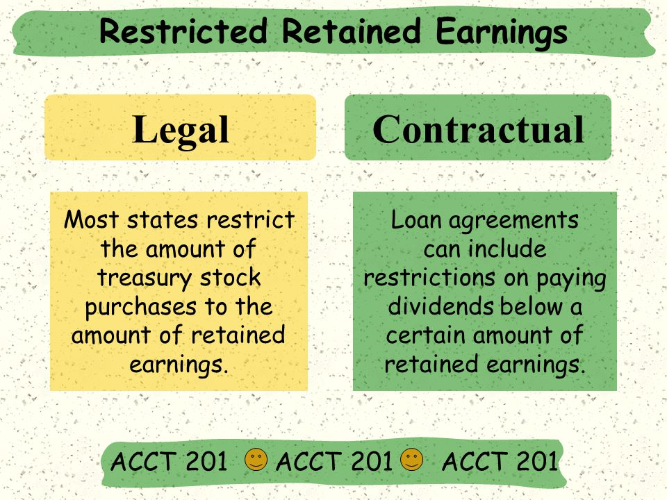 Restricted Retained Earnings ACCT 201 ACCT 201 ACCT 201 LegalContractual Most states restrict the amount of treasury stock purchases to the amount of retained earnings.