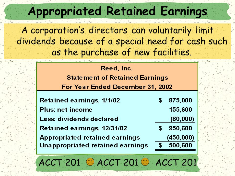 Appropriated Retained Earnings ACCT 201 ACCT 201 ACCT 201 A corporation's directors can voluntarily limit dividends because of a special need for cash such as the purchase of new facilities.