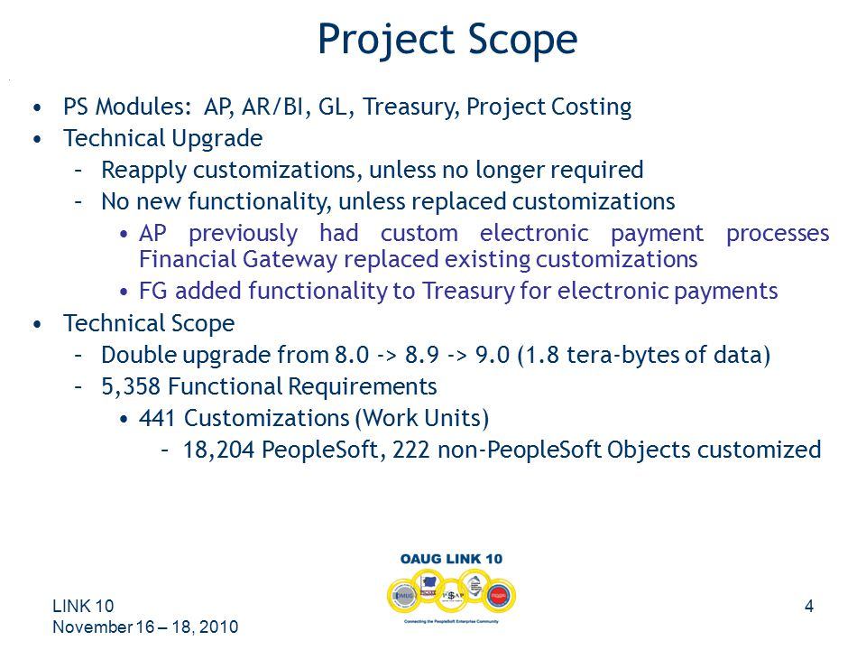 LINK 10 November 16 – 18, 2010 4 Project Scope PS Modules: AP, AR/BI, GL, Treasury, Project Costing Technical Upgrade –Reapply customizations, unless no longer required –No new functionality, unless replaced customizations AP previously had custom electronic payment processes Financial Gateway replaced existing customizations FG added functionality to Treasury for electronic payments Technical Scope –Double upgrade from 8.0 -> 8.9 -> 9.0 (1.8 tera-bytes of data) –5,358 Functional Requirements 441 Customizations (Work Units) –18,204 PeopleSoft, 222 non-PeopleSoft Objects customized