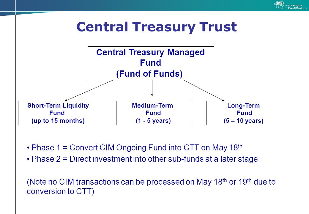 Central Treasury Trust Only fund of its type fully compliant and authorised by the Regulator Separate Legal Entity – Monitored independently by Northern Trust Daily Liquidity Professionally managed Diversification of counterparty risk Asset Allocation Risk Adverse – No Equities, Property or Hedge Funds, fx currency All investments held to maturity are capital guaranteed
