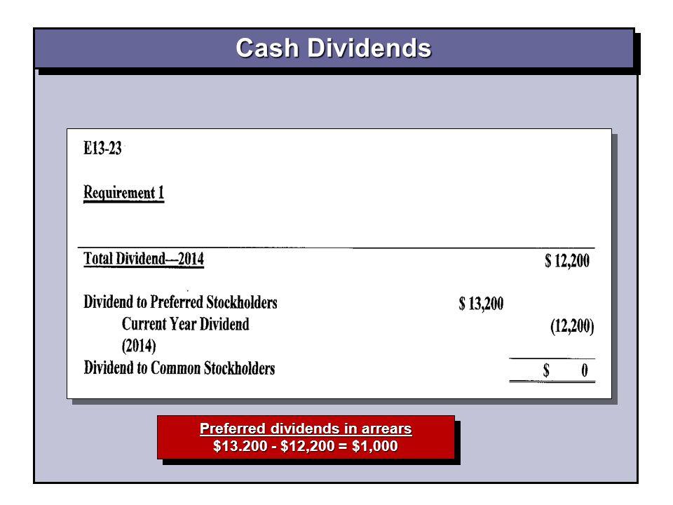 Cash Dividends Preferred dividends in arrears $13.200 - $12,200 = $1,000