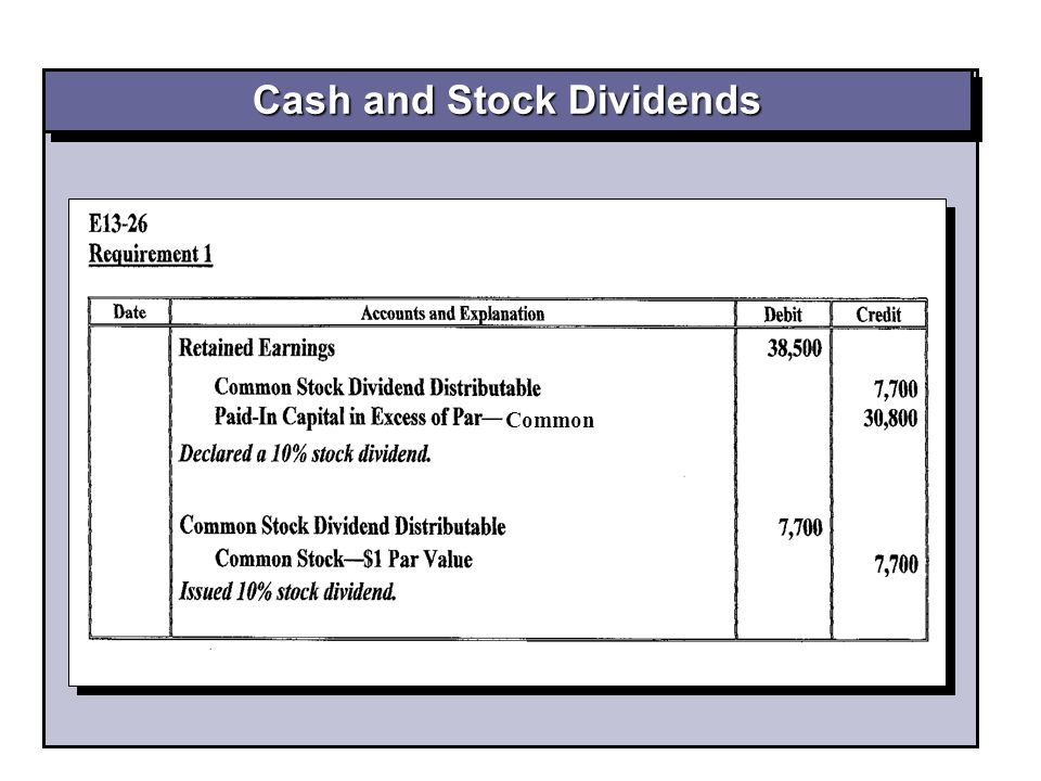 Cash and Stock Dividends Common