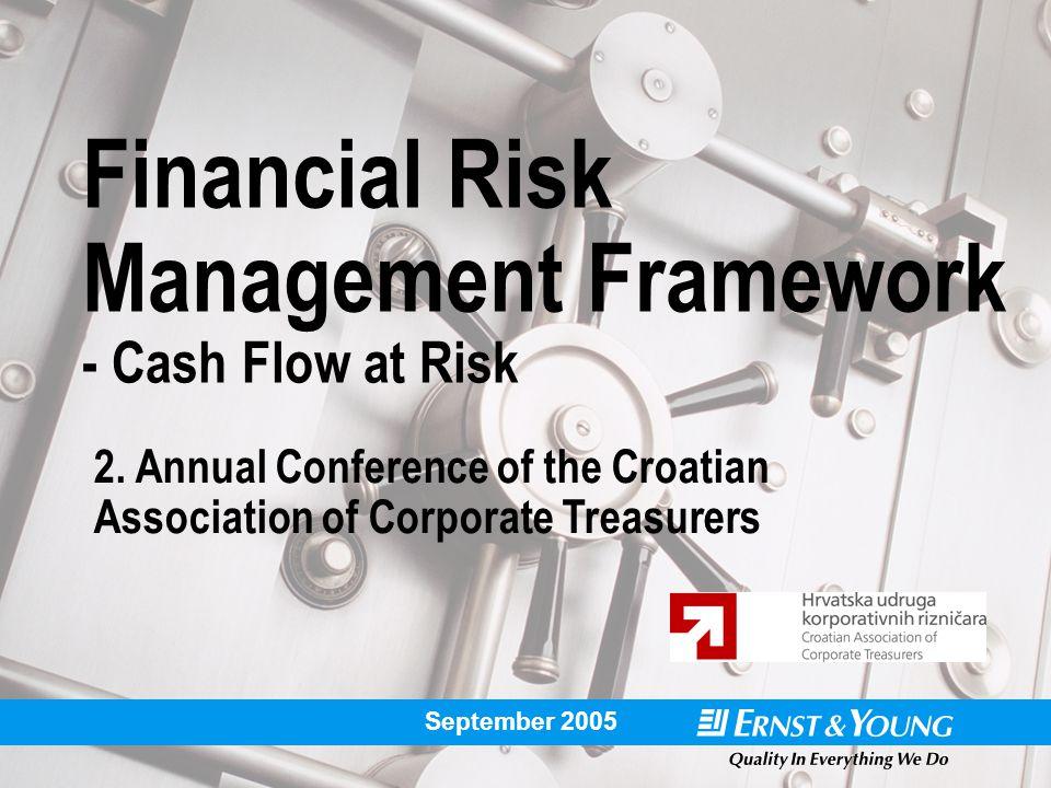 # !@ # 2 Presentation Outline 1.Financial Risk Management Framework 2.Risk Measures Value at Risk.