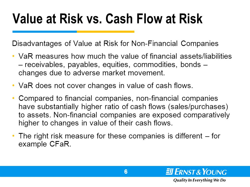 # !@ # 7 Cash Flow at Risk CFaR measures the expected maximum decrease in expected cash flows resulting from an adverse market move, within a given confidence level, for a given period
