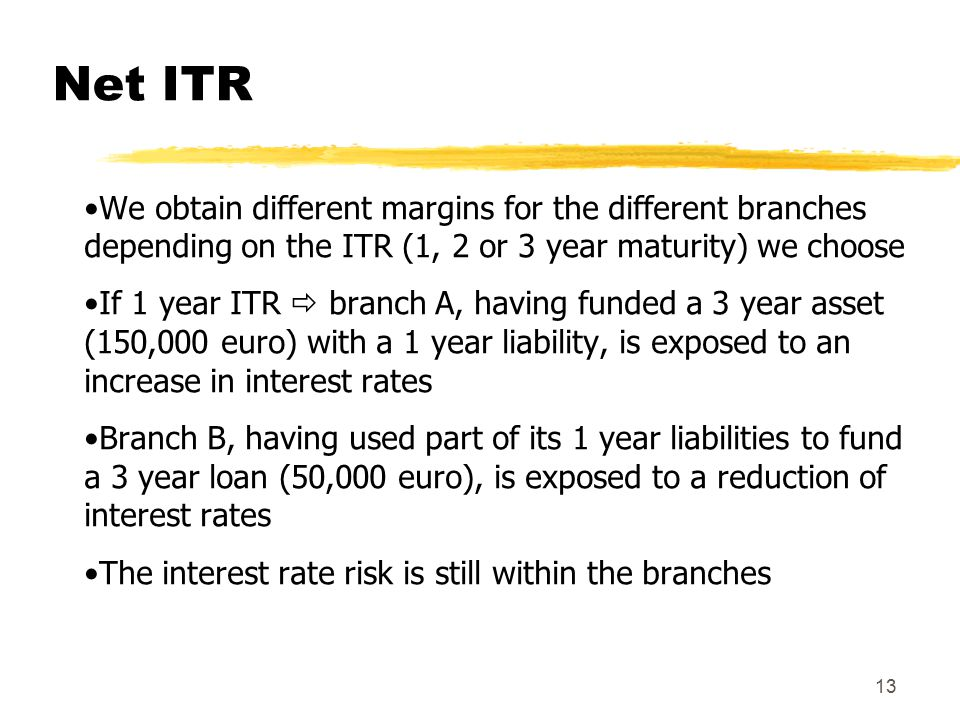 13 Net ITR We obtain different margins for the different branches depending on the ITR (1, 2 or 3 year maturity) we choose If 1 year ITR  branch A, having funded a 3 year asset (150,000 euro) with a 1 year liability, is exposed to an increase in interest rates Branch B, having used part of its 1 year liabilities to fund a 3 year loan (50,000 euro), is exposed to a reduction of interest rates The interest rate risk is still within the branches