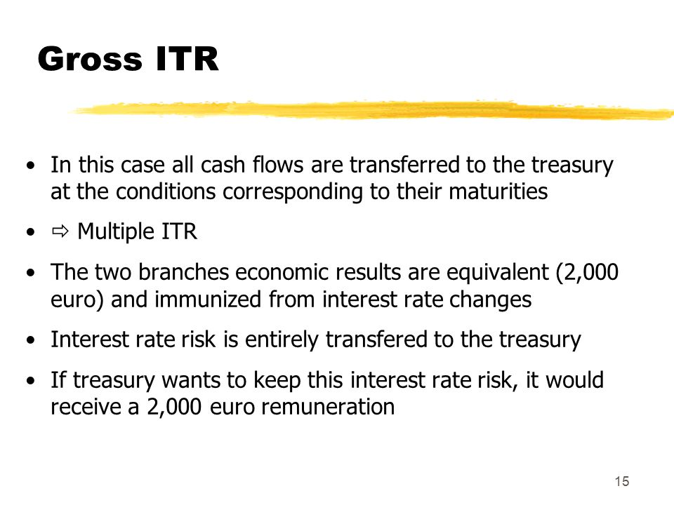 15 Gross ITR In this case all cash flows are transferred to the treasury at the conditions corresponding to their maturities  Multiple ITR The two branches economic results are equivalent (2,000 euro) and immunized from interest rate changes Interest rate risk is entirely transfered to the treasury If treasury wants to keep this interest rate risk, it would receive a 2,000 euro remuneration