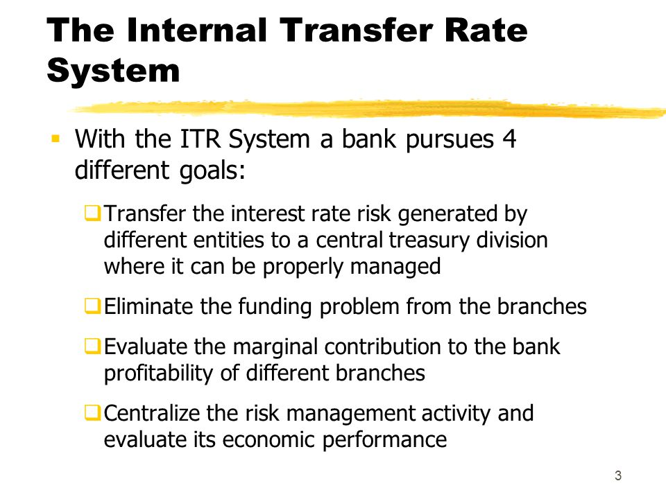 24 ITR for operations with implicit options  Mortgage with the option to convert from fixed to floating (or viceversa) is equivalent to a loan + sale of a swaption  the buyer gets the right but not the obligation to buy at a future date and at predefined conditions (fixed rate and maturity) an Interest Rate Swap