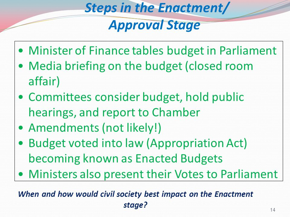 14 Steps in the Enactment/ Approval Stage Minister of Finance tables budget in Parliament Media briefing on the budget (closed room affair) Committees consider budget, hold public hearings, and report to Chamber Amendments (not likely!) Budget voted into law (Appropriation Act) becoming known as Enacted Budgets Ministers also present their Votes to Parliament When and how would civil society best impact on the Enactment stage