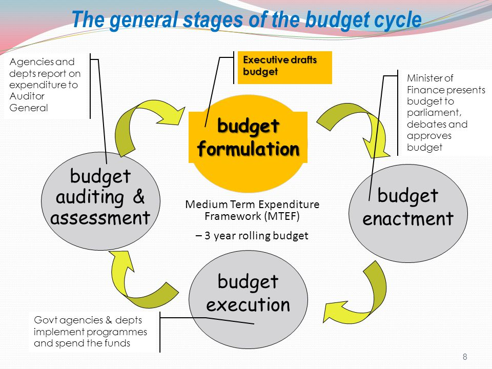 The general stages of the budget cycle budget formulation budget enactment budget execution budget auditing & assessment Medium Term Expenditure Framework (MTEF) – 3 year rolling budget Executive drafts budget Minister of Finance presents budget to parliament, debates and approves budget Govt agencies & depts implement programmes and spend the funds Agencies and depts report on expenditure to Auditor General 8