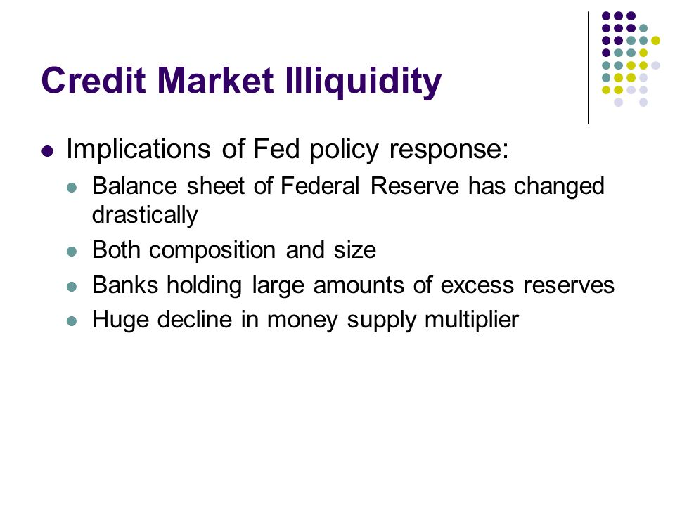 Credit Market Illiquidity Implications of Fed policy response: Balance sheet of Federal Reserve has changed drastically Both composition and size Banks holding large amounts of excess reserves Huge decline in money supply multiplier